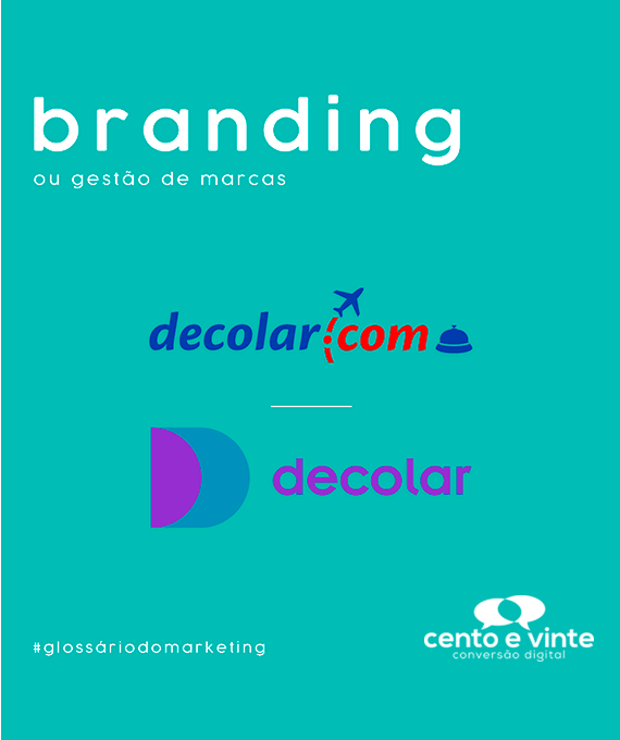 Branding-glossário-120-marketing-digital-para-agência-de-marketing-digital-cento-e-vinte-marketing-digital-para-001